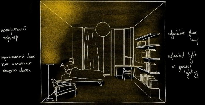 Vlad Oblasov Lighting Design Sketches